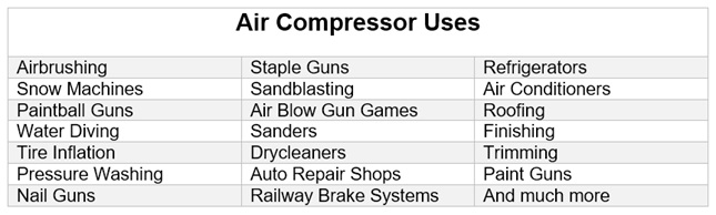 Air compressor uses
