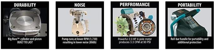 Best big bore air compressor