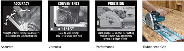 Makita Circular Saw Kit with Tool Case and Guide Rail