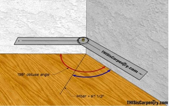 Sliding Compound saws