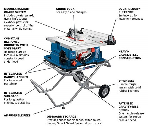 BOSCH Table Saw with Rolling Stand